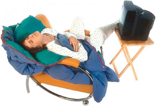синдром хронической усталости, СХУ